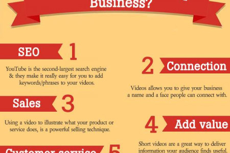 How YouTube Helps Your Business Infographic