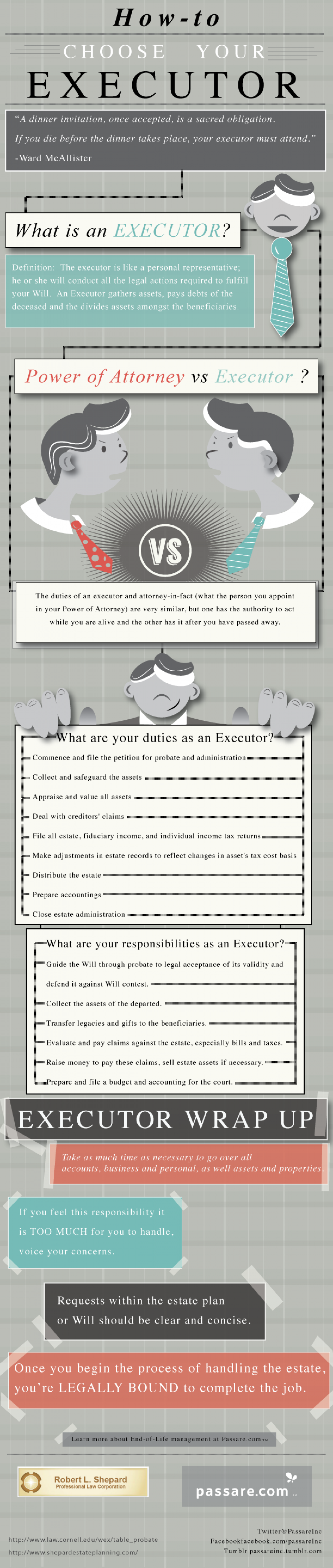 How-to Choose Your Executor Infographic