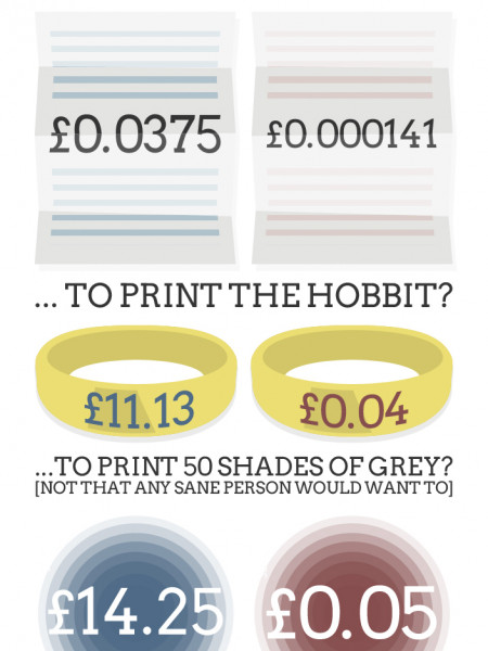 HP Ink Versus Amoy Soy Sauce: What Would It Cost To Print... Infographic