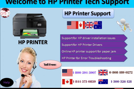 HP Printer Support | Call us:1-800-294-5907 Infographic