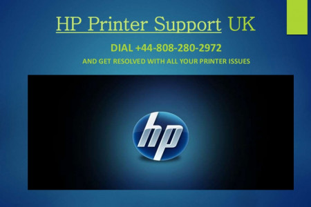 HP Printer Support UK Infographic