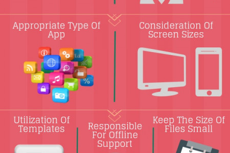 HTML5 Mobile App Development: Tips To Attain Optimal Outcomes Infographic