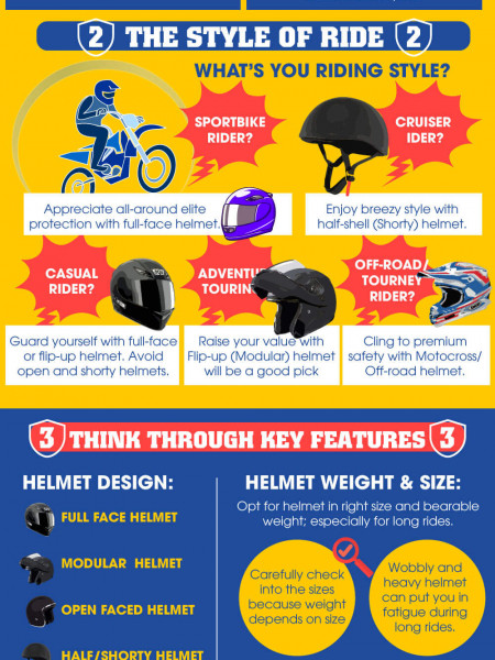 How To Choose Motorcycle Helmet Infographic