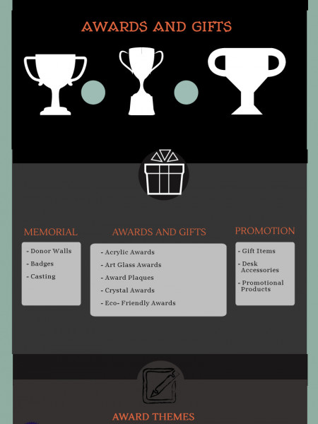 Awards and Gifts Infographic