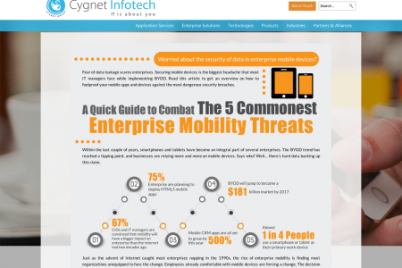 The 5 Commonest Enterprise Mobility Threats Infographic