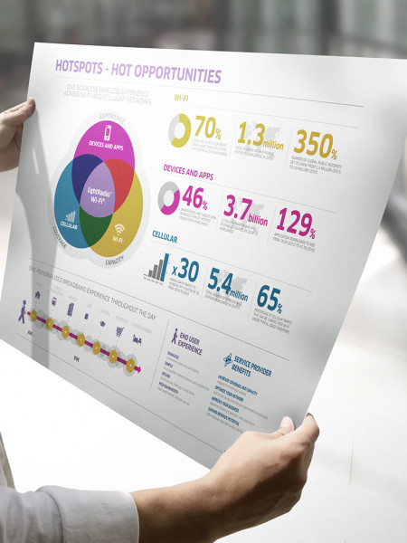 Alcatel-Lucent: Wi-fi Infographic Infographic