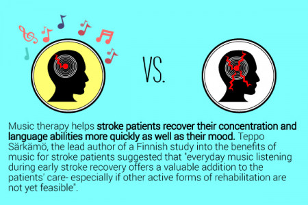 http://www.steadyhealth.com/articles/turn-up-the-beat-why-music-is-one-of-the-most-powerful-paths-to-good-health Infographic