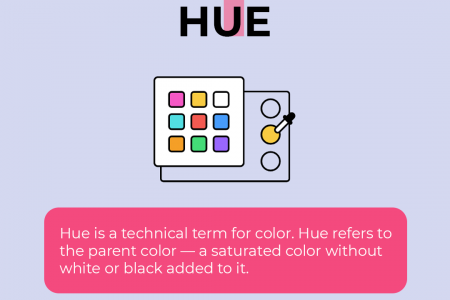 Hue: An Important Color Term Infographic