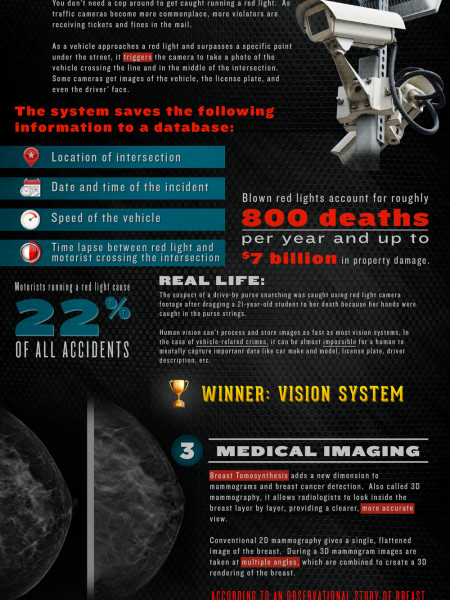 Human Eye vs Vision Systems Infographic