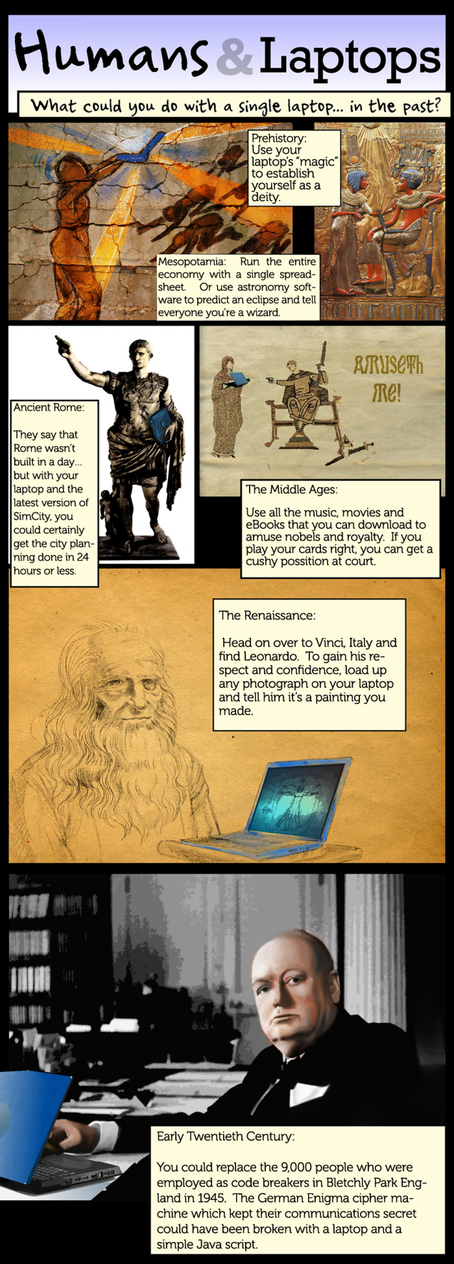 Humans and laptops: What could you do with a single laptop in the past? Infographic