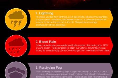 Hunger Games Survival Guide: 7 Real-Life Tips to Keeping the Odds Ever in Your Favor Infographic