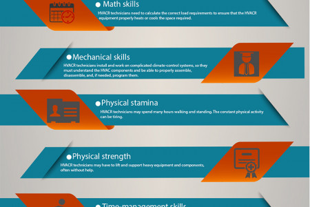HVAC Technician Career Infographic