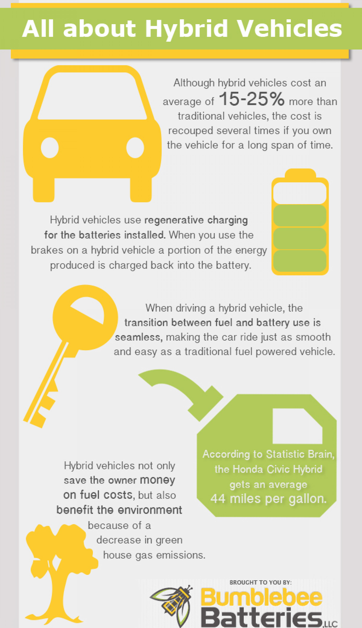 All About Hybrid Vehicles Infographic