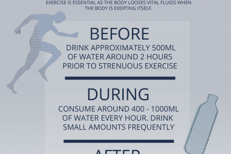 Hydration & Exercise Infographic