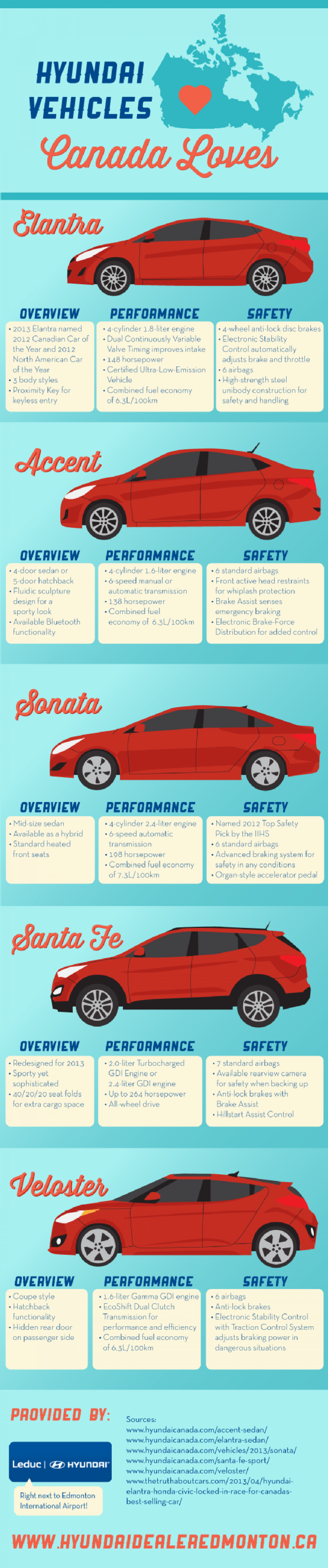 Hyundai Vehicles Canada Loves Infographic