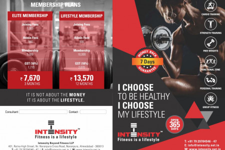 I choose to be Healthy I choose my Lifestyle Infographic