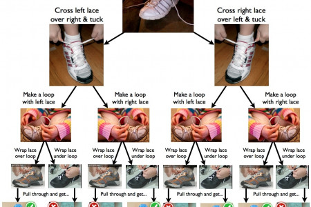 I Finally Learned to Tie My Shoes! Infographic