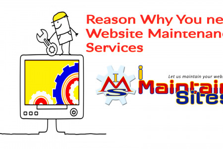 I Maintain Sites : 13 Reasons Why You Need Website Maintenance Services Infographic