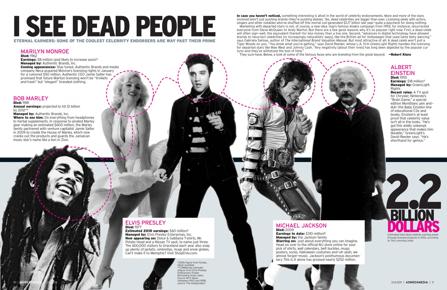 I See Dead People Infographic
