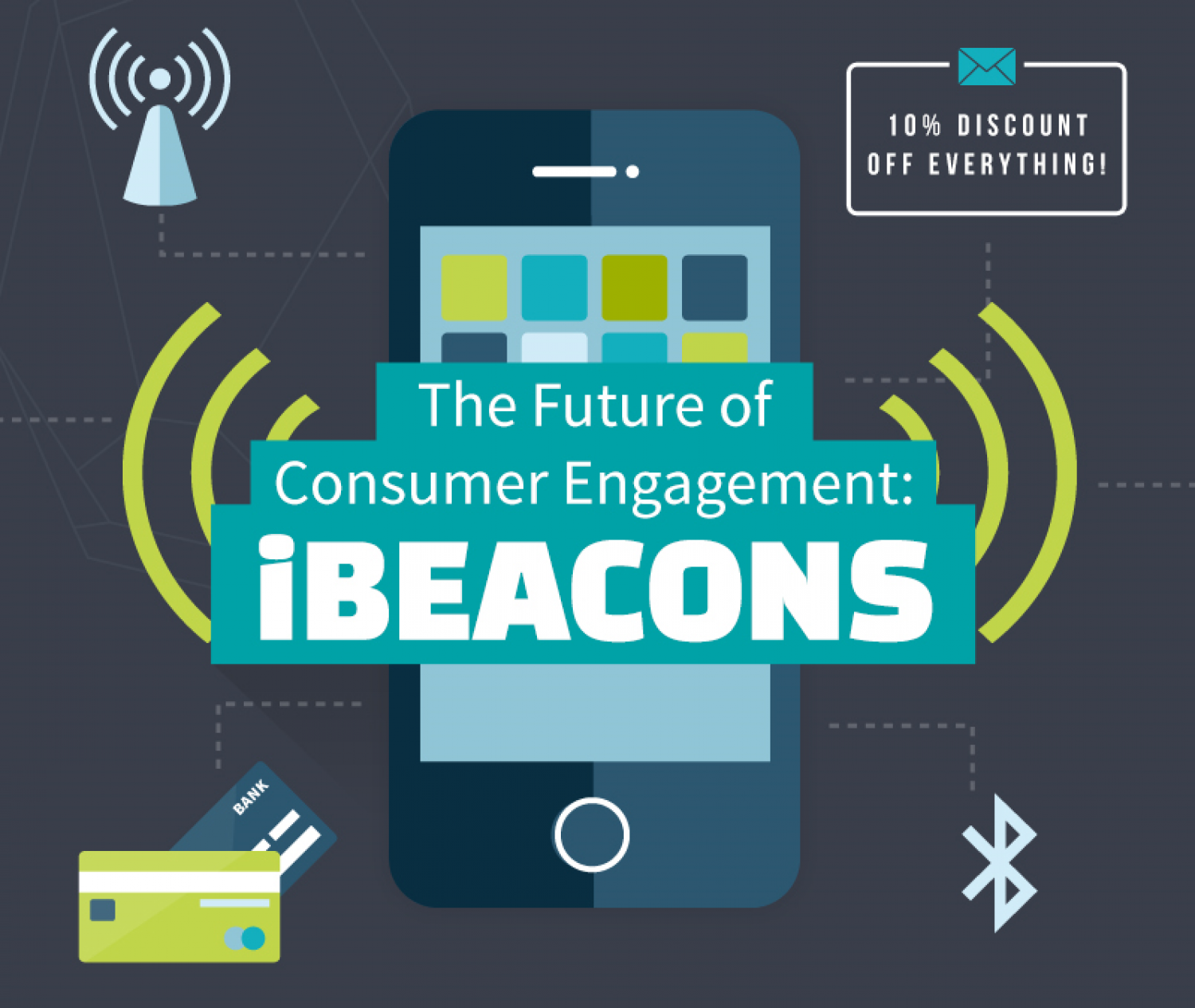 iBeacons: The Future of Consumer Engagement Infographic