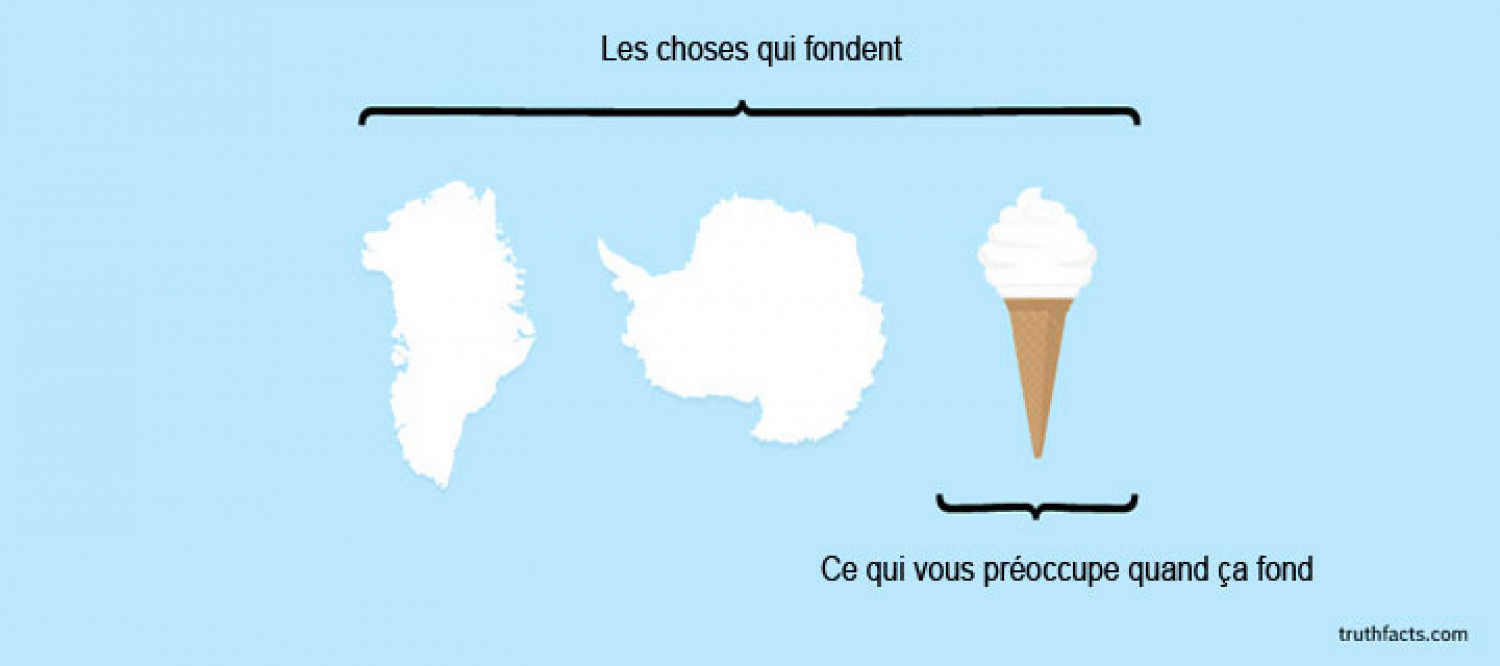 Les Choses Qui Fondent Infographic