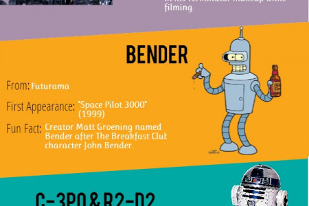 Iconic Robots from Film & TV Infographic