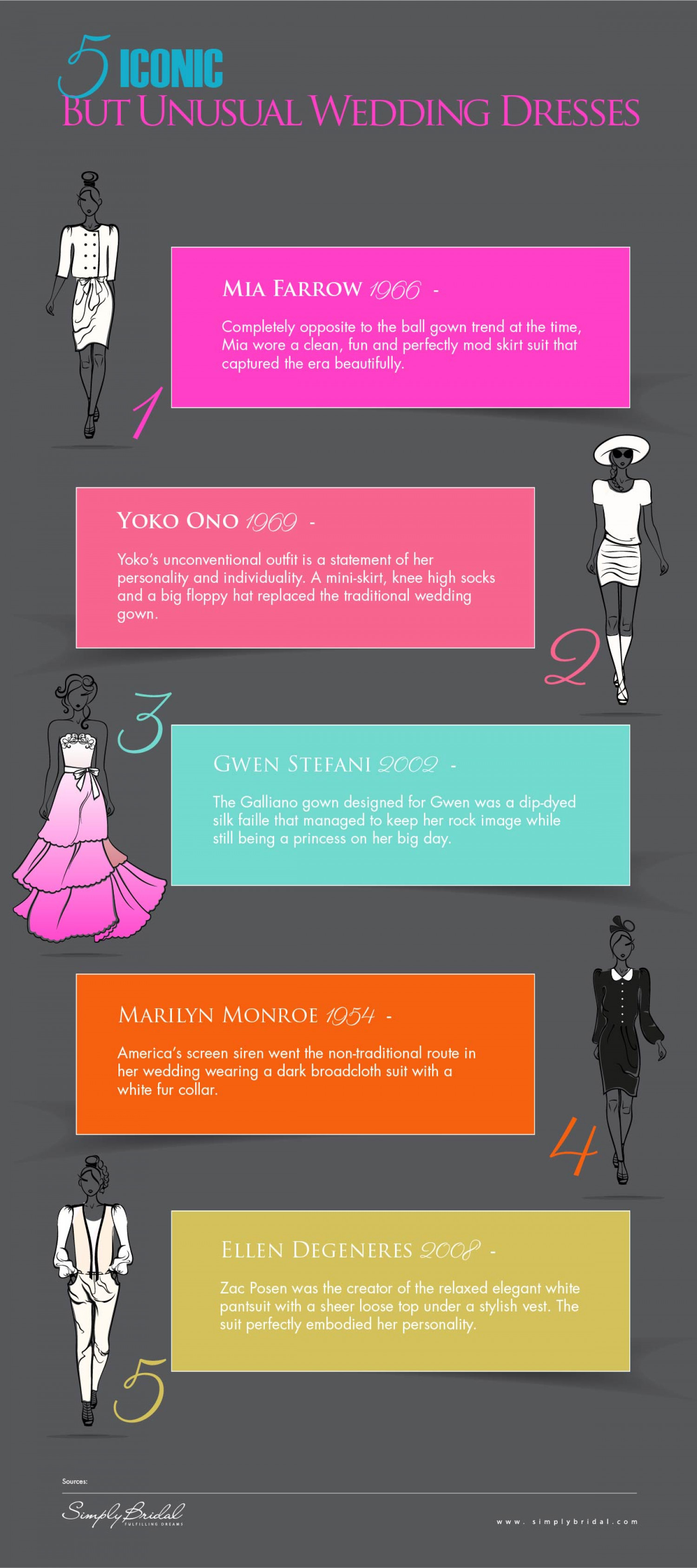 Iconic Wedding Dresses Infographic