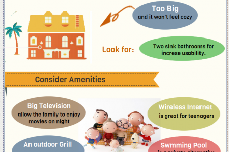 Ideal Way to Choose Perfect Vacation Rental Infographic