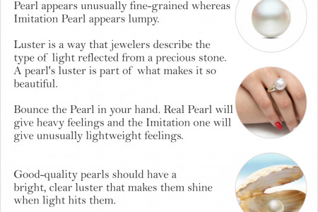 Identification Of Pearl Infographic