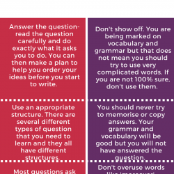 writing styles for ielts The four most common ielts writing task 2 questions are: opinion, advantages and disadvantages, problem and solution discussion.
