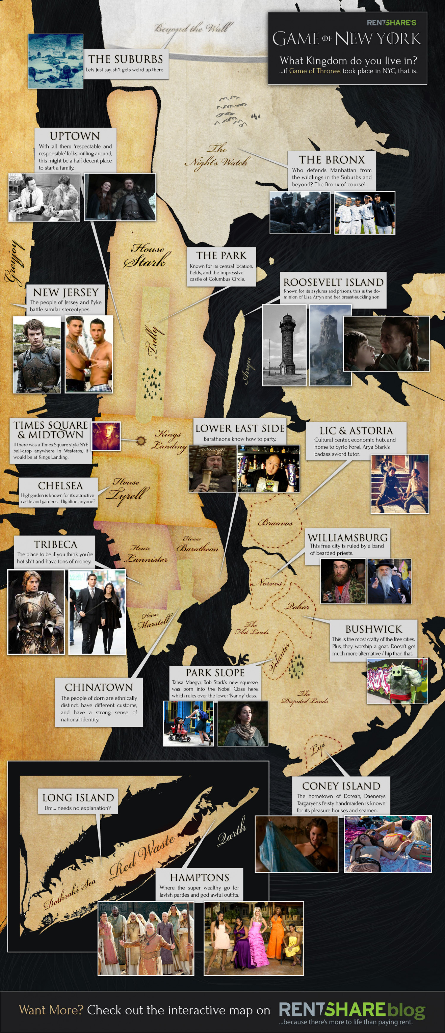If Game of Thrones took place in NYC... Infographic
