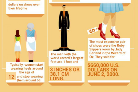 If the Shoe Fits: Fun Footwear Facts You Didn't Know  Infographic