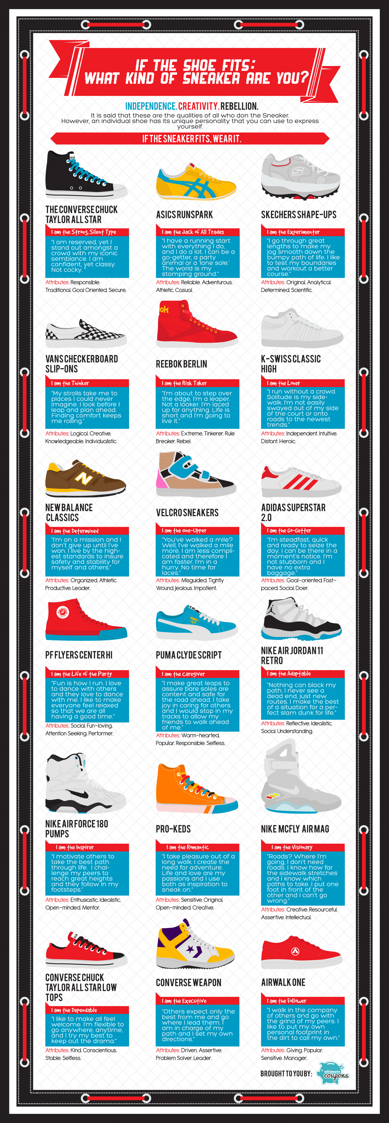 If The Shoe Fits: What Kind Of Sneaker Are You? Infographic