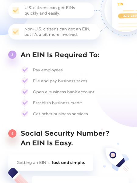 If You're Not a U.S. Citizen, Can You Get an EIN for Your Business? Infographic