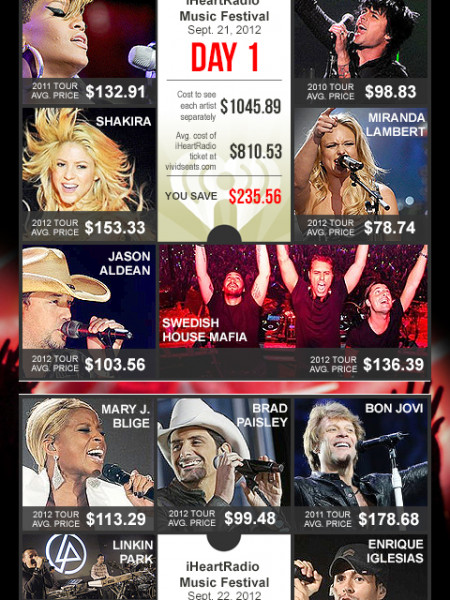 iHeartValue: What it Costs to See Today's Music Superstars Infographic