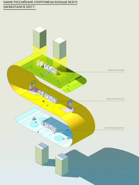 Illustration for Popular Finance magazine Infographic