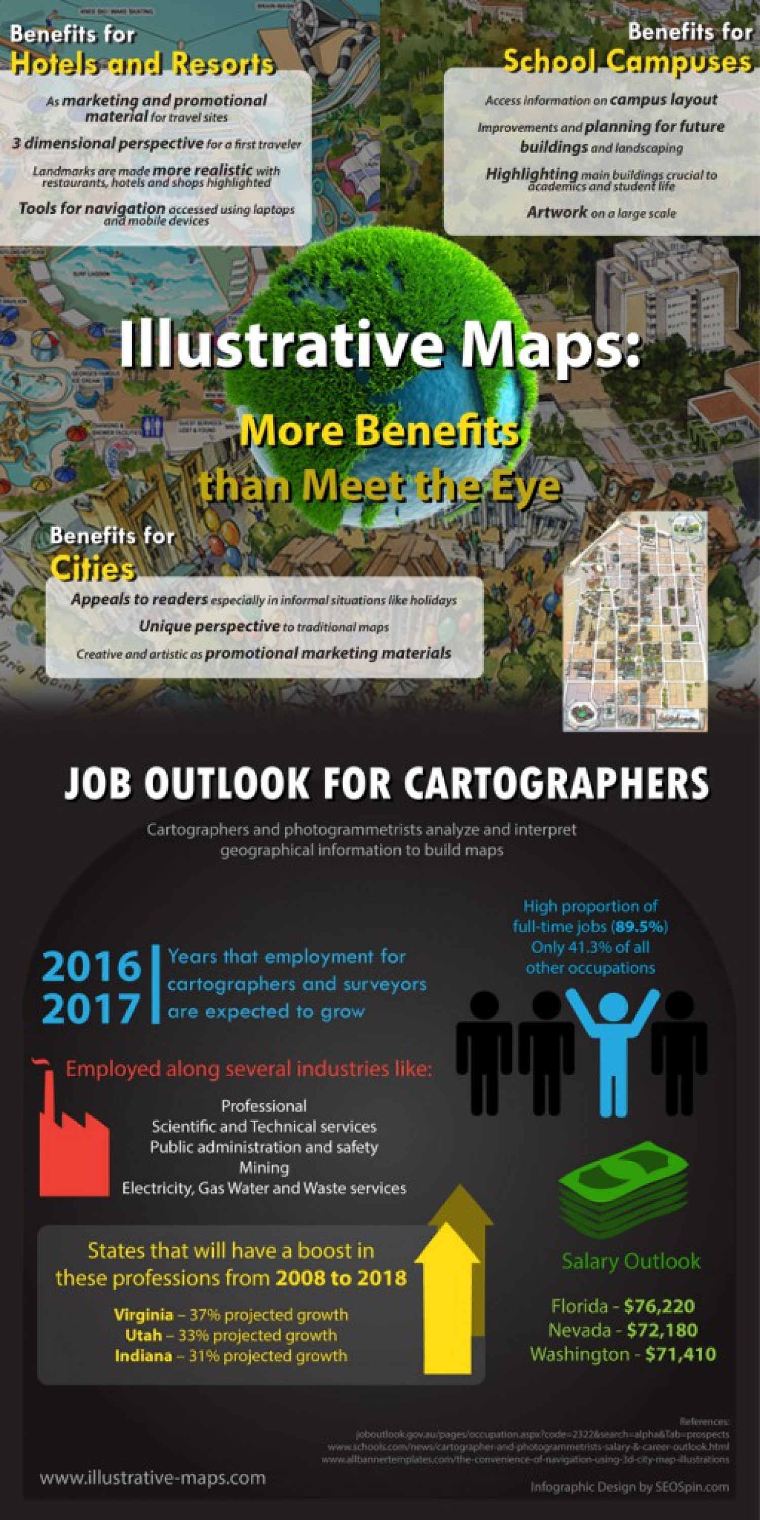Illustrative Maps; More Benefits than Meet the Eye Infographic