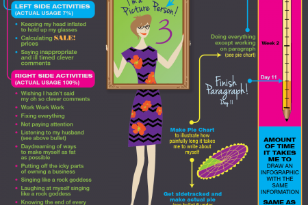 I'm a Picture Person! Infographic