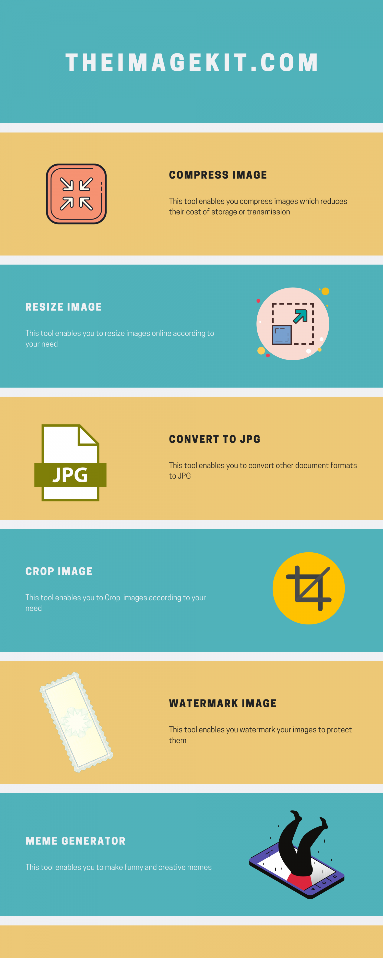 Image Operations Infographic