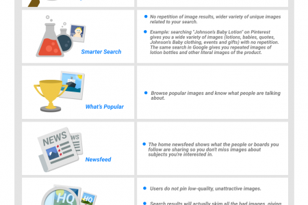 Image Search Engines: Pinterest Takes on Google Infographic