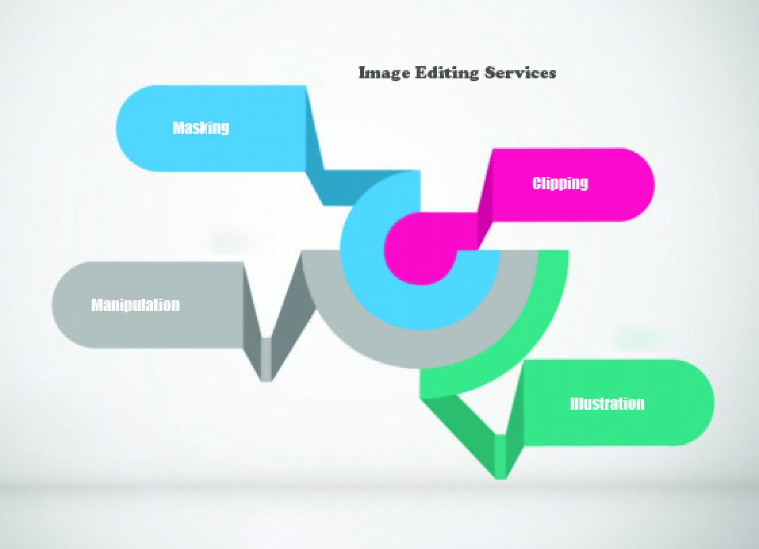 Image Solutions India - Image Editing Services Infographic