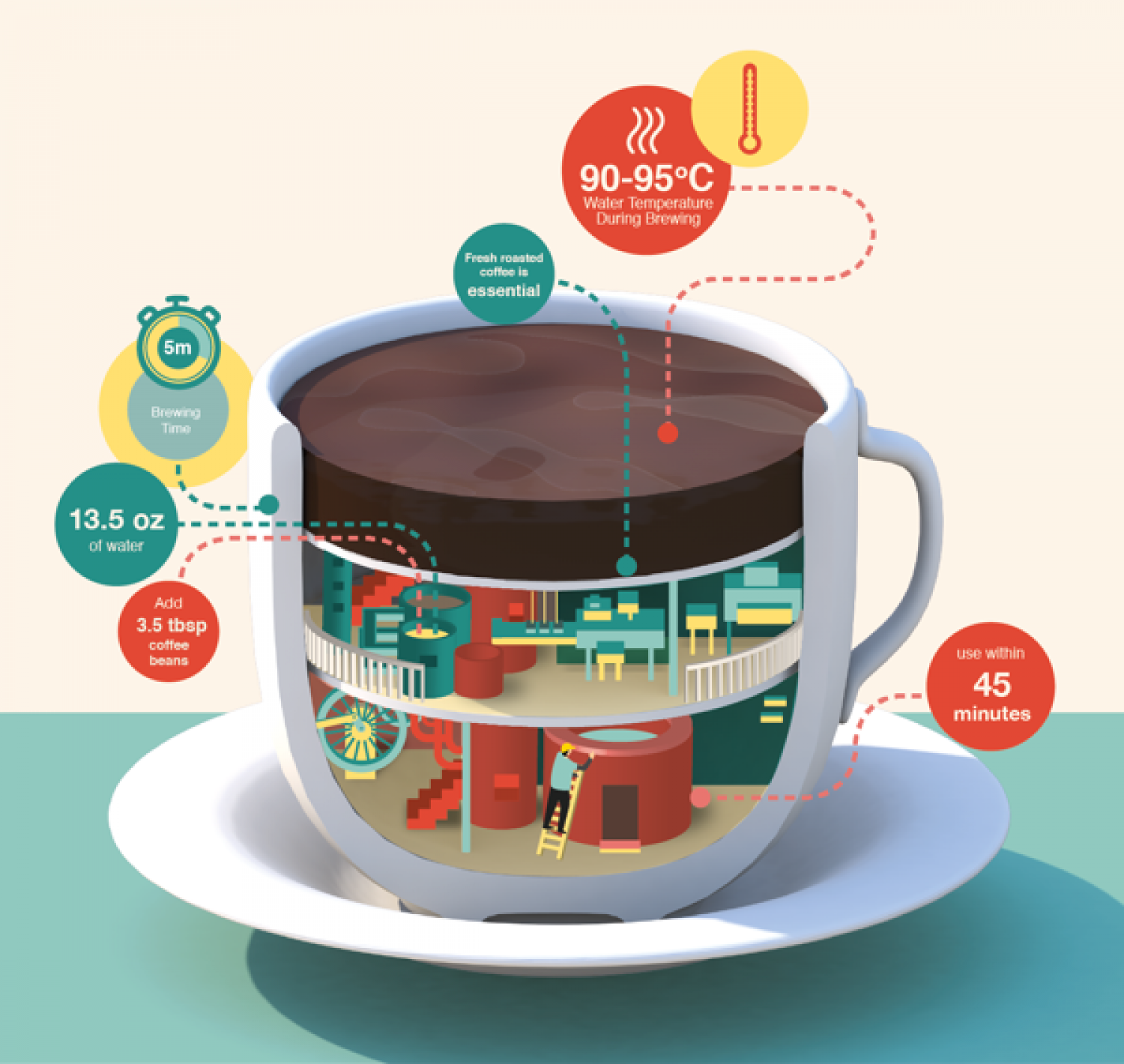 Imaginary Factory Infographic