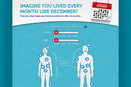 Imagine You Lived Every Month Like December? Infographic