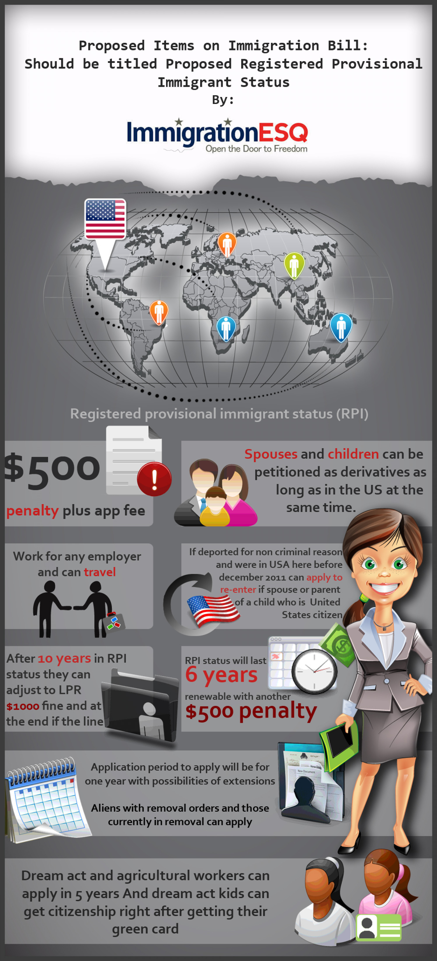Immigration Reform Proposal Infographic