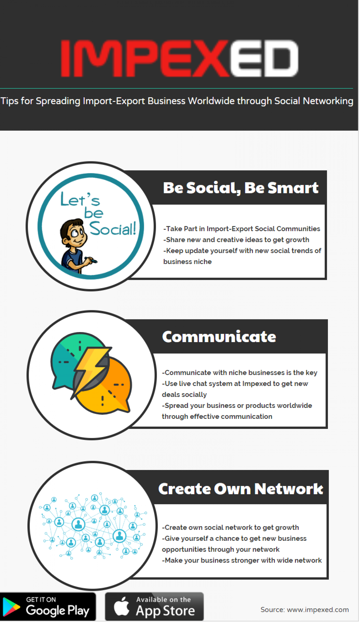 Impexed - Tips for spreading import-export business worldwide through social networking Infographic
