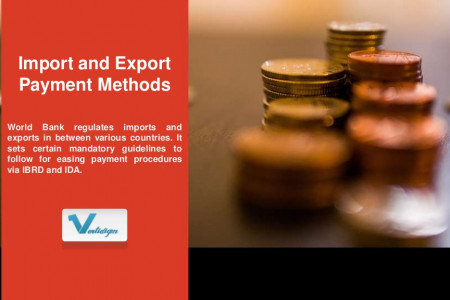 Import and Export Payment Methods Infographic