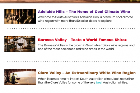 Import South Australian Wines from These 5 Regions  Infographic
