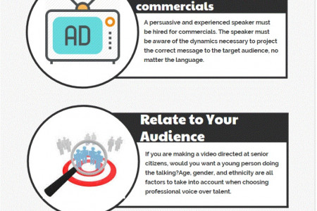 Importace Of Professional Voice-Over Talent Infographic