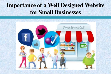 Importance of a Well Designed Website for Small Businesses Infographic