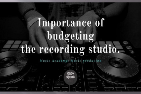 Importance of budgeting the music studio Infographic